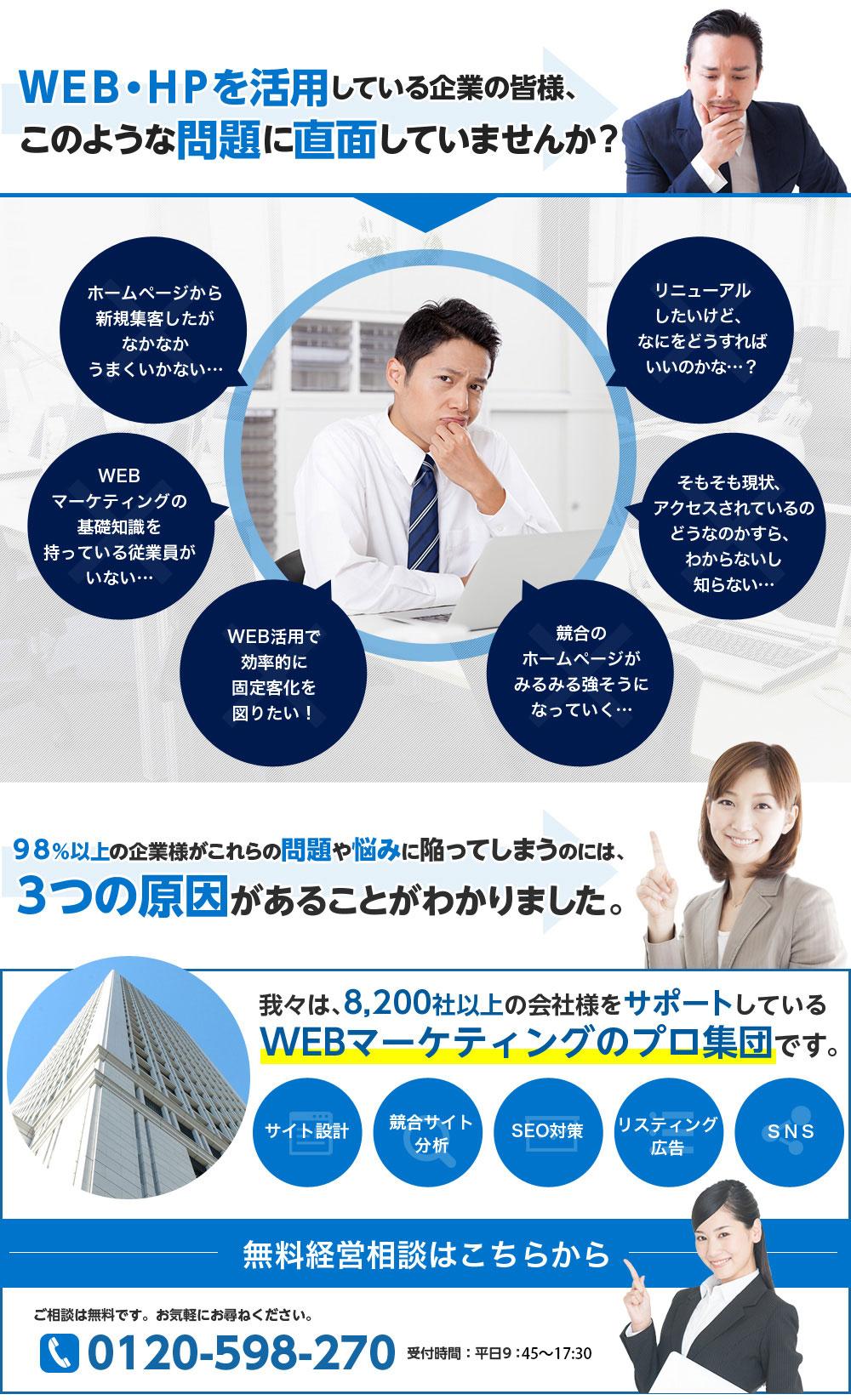 WEB・HP 現状診断